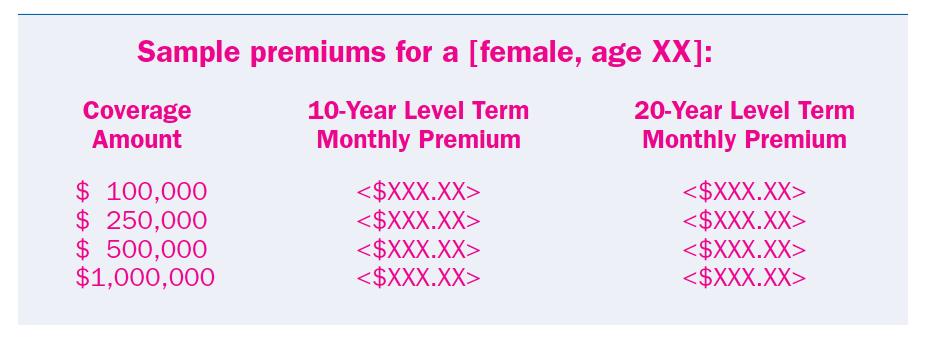 Sample Premiums.png