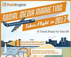 13 Social Media Trends Infographic