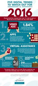 5-digital-trends1