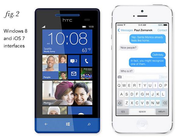 Windows 8 & iOS 7 interfaces