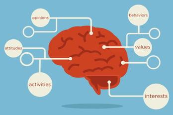 brain-info
