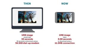 downloadspeed-image
